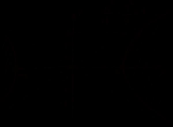 数学公式公式数学板书三角函数贴纸素材