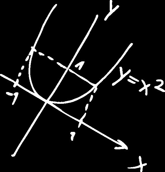 数学公式坐标学习函数