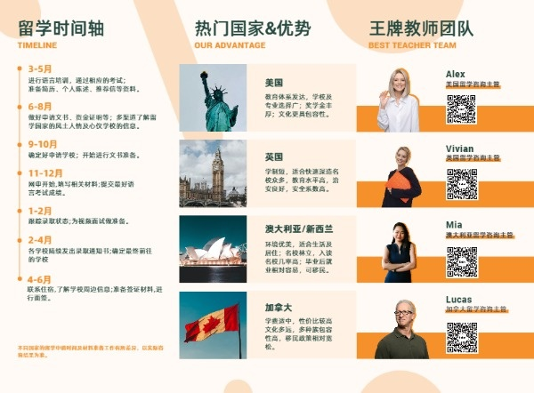 橙色簡約出國留學三折頁設計模板素材
