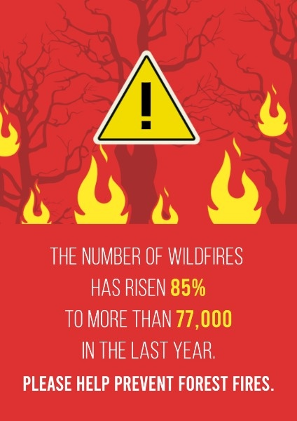 Call To Prevent Forest Fire