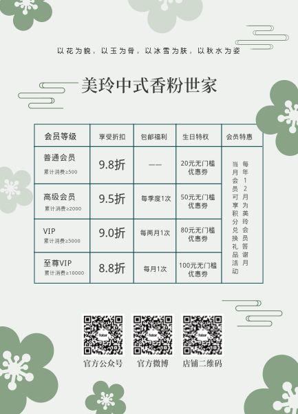 中式香粉世家淘宝售后卡模板