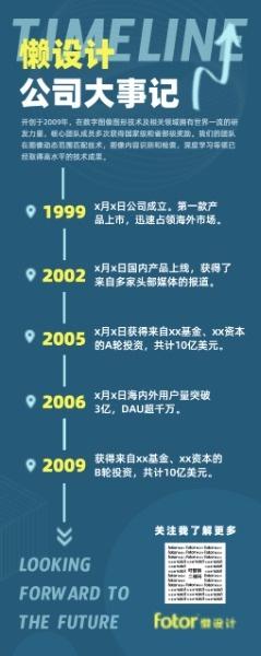蓝色商务公司企业大事记时间轴