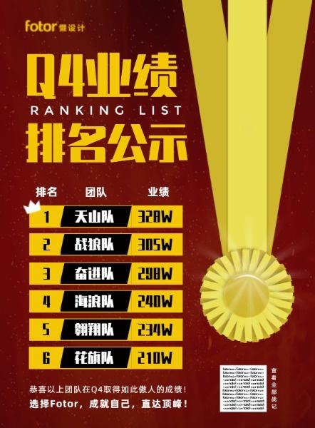 業績排行榜比賽排名獎牌商務