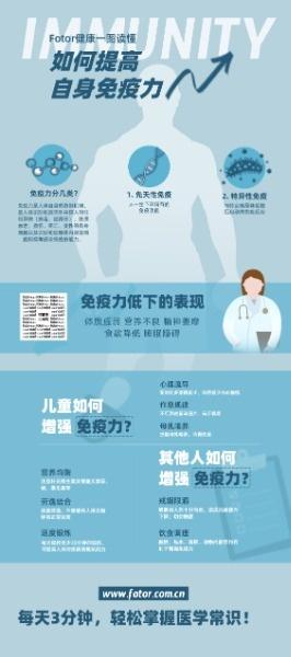 提高免疫力科普宣传医疗健康