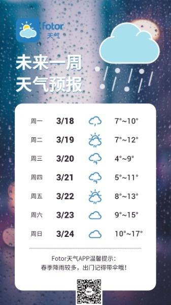 矢量简约天气预报