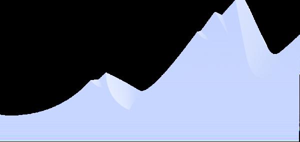 山山峰山峦出行雪山